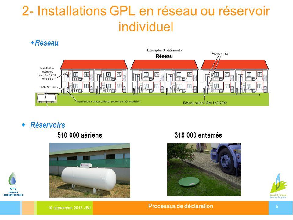 Processus de déclaration 10 septembre 2013 JBJ 5 GPL énergie exceptionnelle 2- Installations GPL en réseau ou réservoir individuel Réseau Réservoirs 5