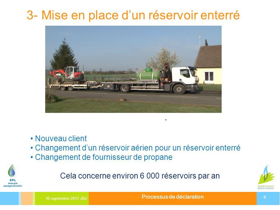 Processus de déclaration 10 septembre 2013 JBJ 6 GPL énergie exceptionnelle 3- Mise en place dun réservoir enterré Depuis 55 ans, le gaz « des campagn