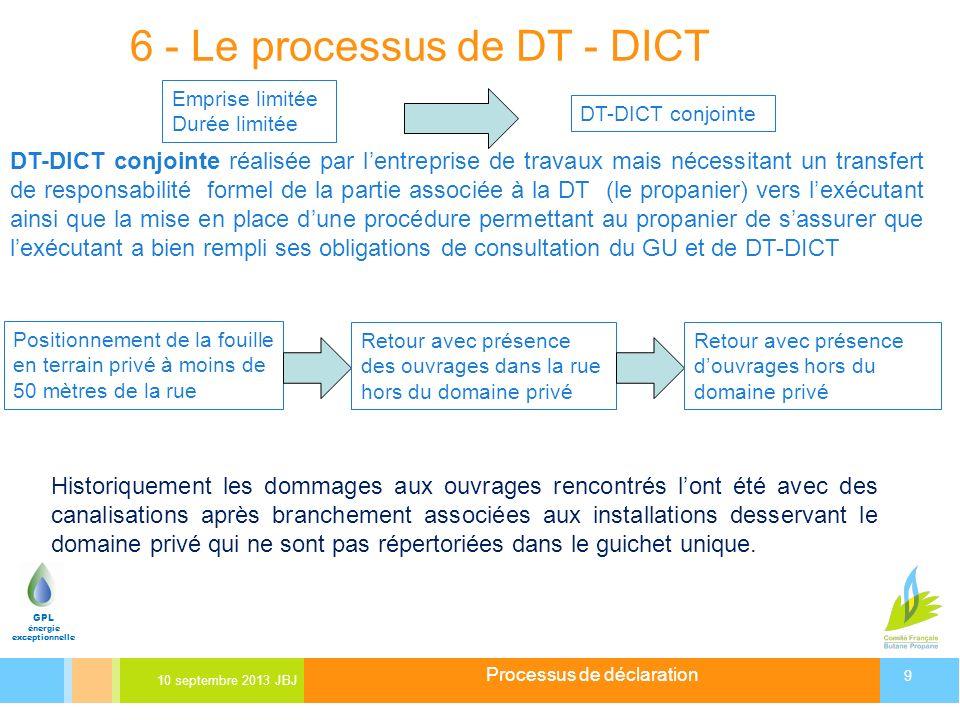 Processus de déclaration 10 septembre 2013 JBJ 9 GPL énergie exceptionnelle 6 - Le processus de DT - DICT DT-DICT conjointe réalisée par lentreprise d