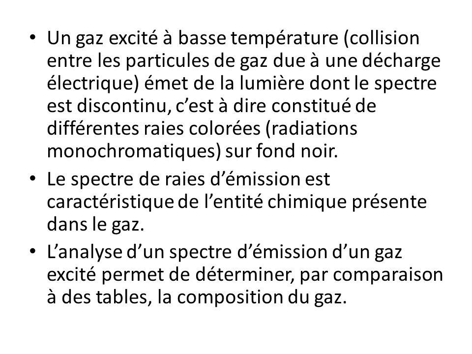 Un gaz excité à basse température (collision entre les particules de gaz due à une décharge électrique) émet de la lumière dont le spectre est discont