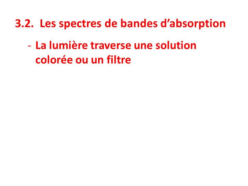 3.2. Les spectres de bandes dabsorption -La lumière traverse une solution colorée ou un filtre