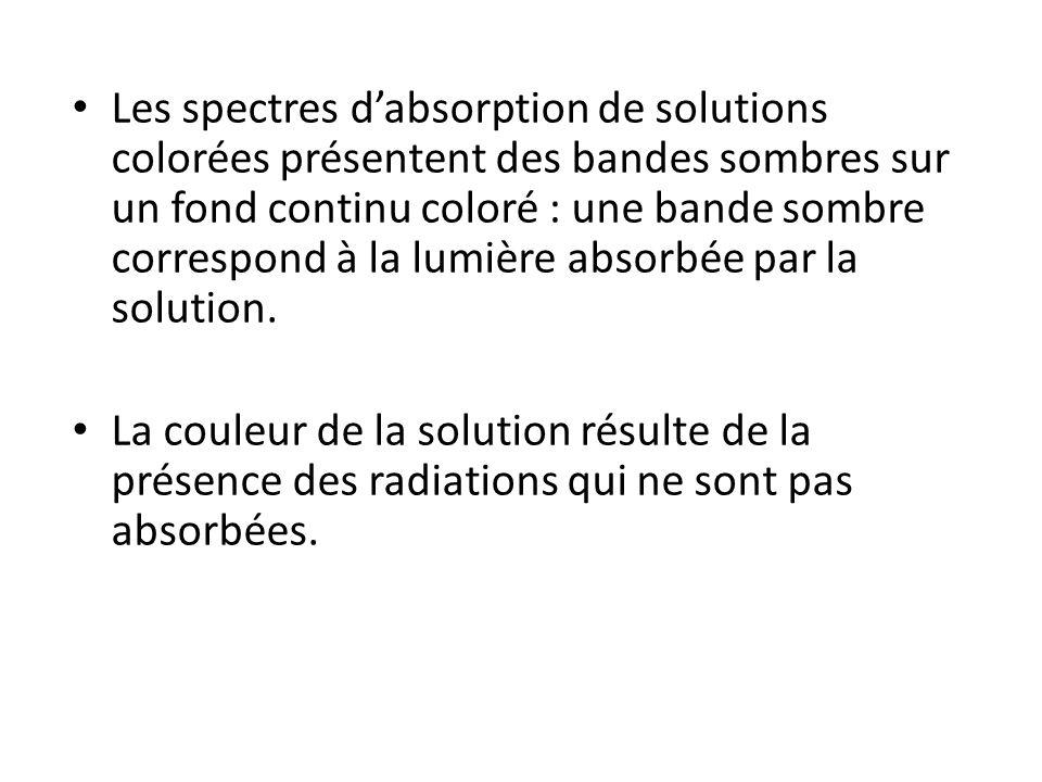 Les spectres dabsorption de solutions colorées présentent des bandes sombres sur un fond continu coloré : une bande sombre correspond à la lumière abs