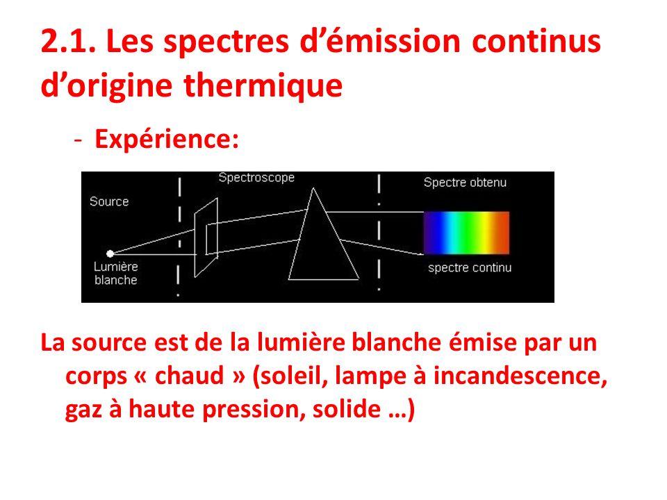 2.1. Les spectres démission continus dorigine thermique -Expérience: La source est de la lumière blanche émise par un corps « chaud » (soleil, lampe à