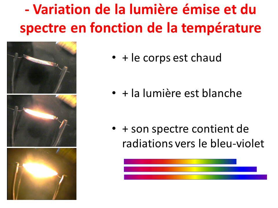 - Variation de la lumière émise et du spectre en fonction de la température + le corps est chaud + la lumière est blanche + son spectre contient de ra