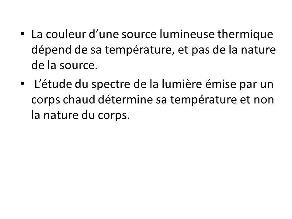 La couleur dune source lumineuse thermique dépend de sa température, et pas de la nature de la source. Létude du spectre de la lumière émise par un co