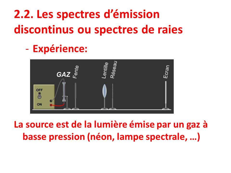 2.2. Les spectres démission discontinus ou spectres de raies -Expérience: La source est de la lumière émise par un gaz à basse pression (néon, lampe s