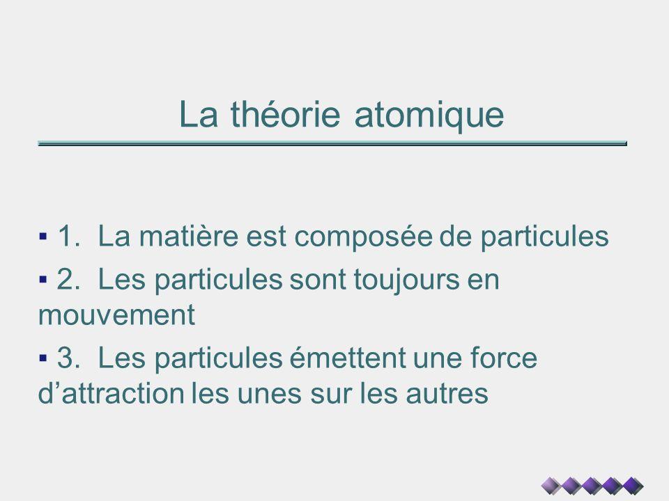 La théorie atomique 1. La matière est composée de particules 2. Les particules sont toujours en mouvement 3. Les particules émettent une force dattrac