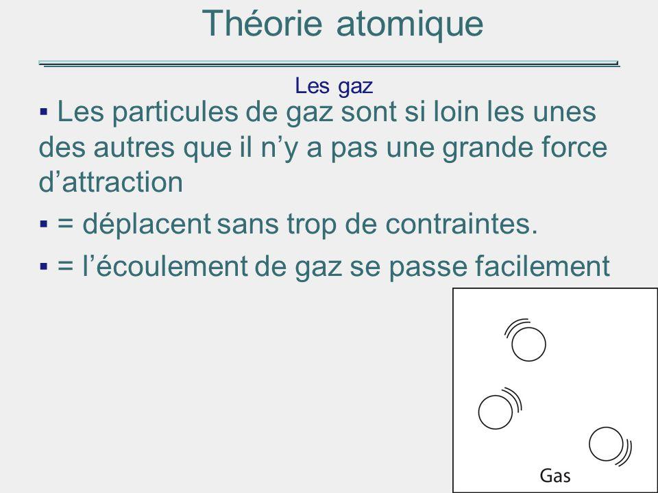 Théorie atomique Les gaz Les particules de gaz sont si loin les unes des autres que il ny a pas une grande force dattraction = déplacent sans trop de