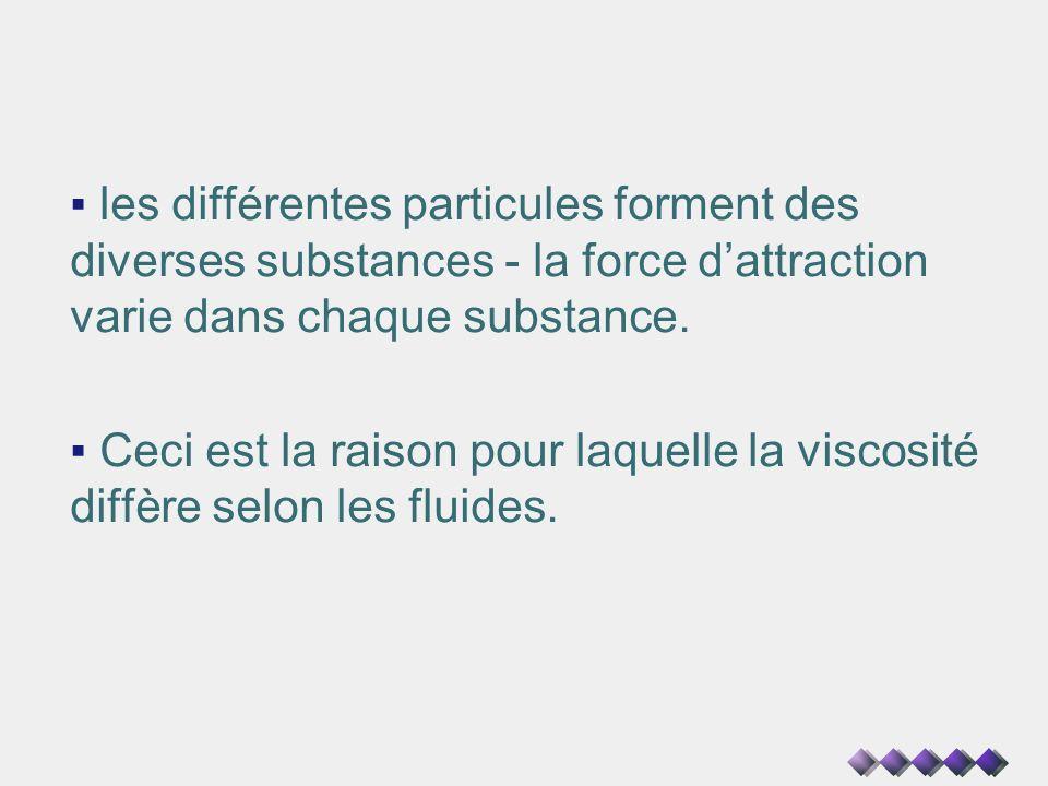 les différentes particules forment des diverses substances - la force dattraction varie dans chaque substance. Ceci est la raison pour laquelle la vis