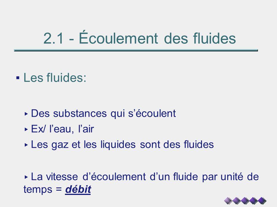 2.1 - Écoulement des fluides Les fluides: Des substances qui sécoulent Ex/ leau, lair Les gaz et les liquides sont des fluides La vitesse découlement