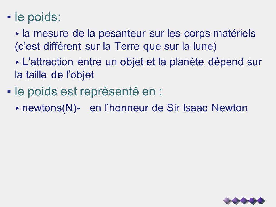le poids: la mesure de la pesanteur sur les corps matériels (cest différent sur la Terre que sur la lune) Lattraction entre un objet et la planète dép