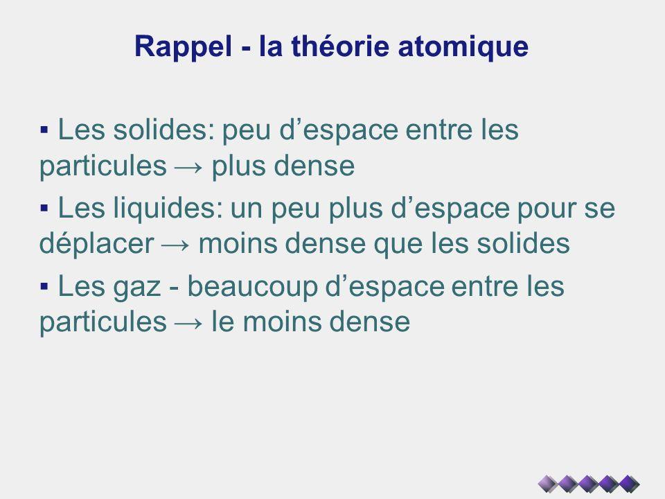 Rappel - la théorie atomique Les solides: peu despace entre les particules plus dense Les liquides: un peu plus despace pour se déplacer moins dense q