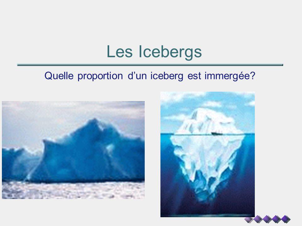 Les Icebergs Quelle proportion dun iceberg est immergée?