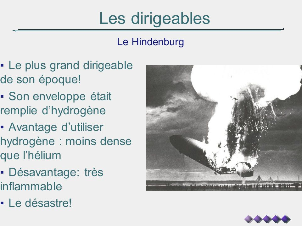 Les dirigeables Le Hindenburg Le plus grand dirigeable de son époque! Son enveloppe était remplie dhydrogène Avantage dutiliser hydrogène : moins dens