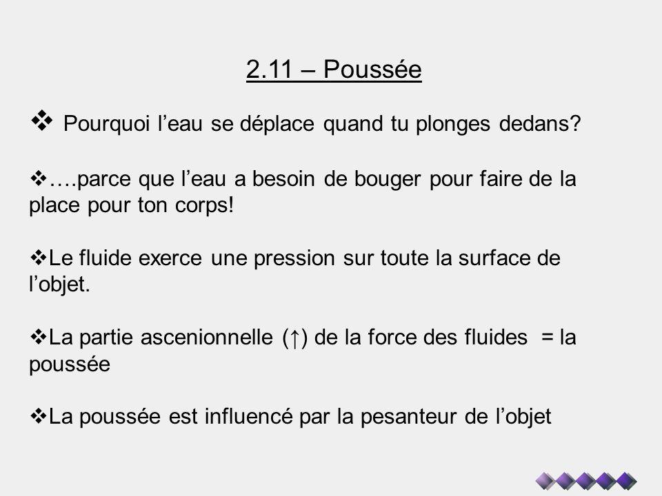 2.11 – Poussée Pourquoi leau se déplace quand tu plonges dedans? ….parce que leau a besoin de bouger pour faire de la place pour ton corps! Le fluide