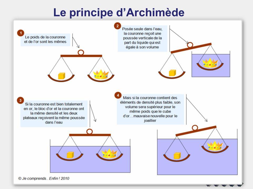 Le principe dArchimède
