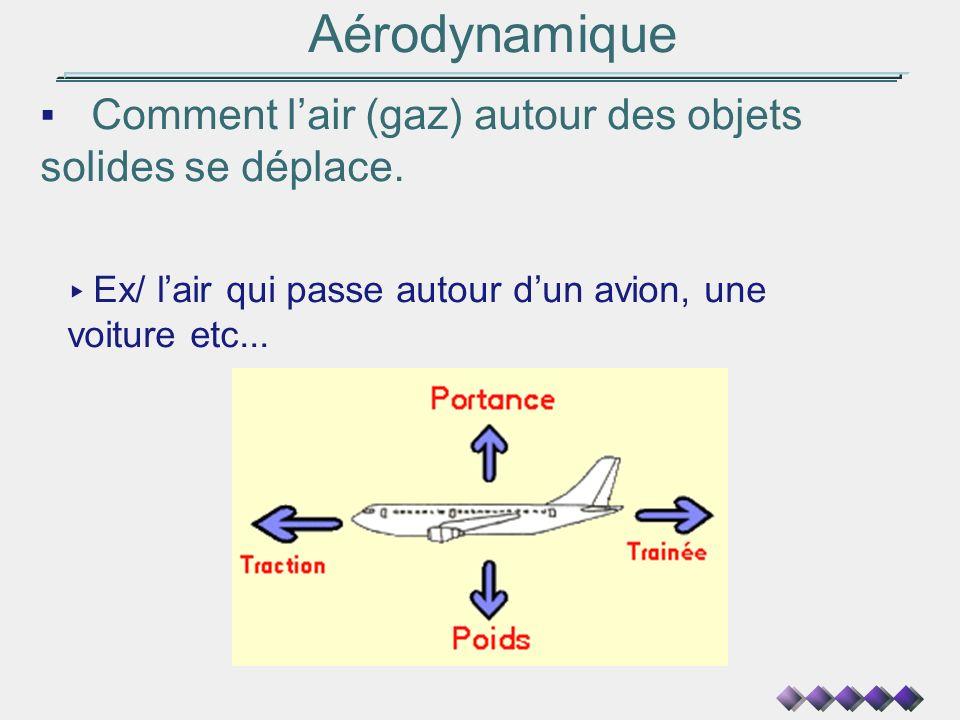 Aérodynamique Comment lair (gaz) autour des objets solides se déplace. Ex/ lair qui passe autour dun avion, une voiture etc...