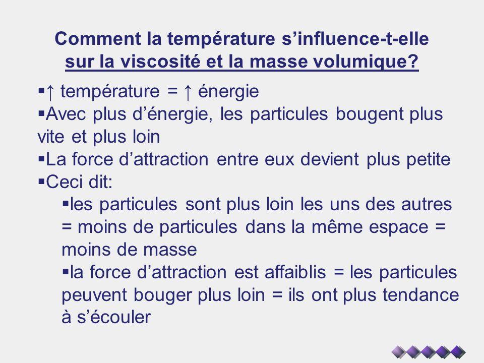 Comment la température sinfluence-t-elle sur la viscosité et la masse volumique? température = énergie Avec plus dénergie, les particules bougent plus