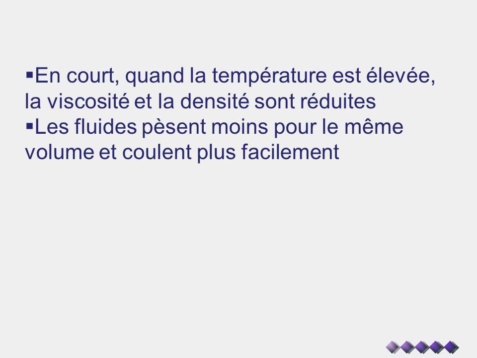 En court, quand la température est élevée, la viscosité et la densité sont réduites Les fluides pèsent moins pour le même volume et coulent plus facil
