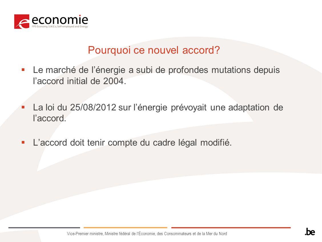Pourquoi ce nouvel accord? Le marché de lénergie a subi de profondes mutations depuis laccord initial de 2004. La loi du 25/08/2012 sur lénergie prévo