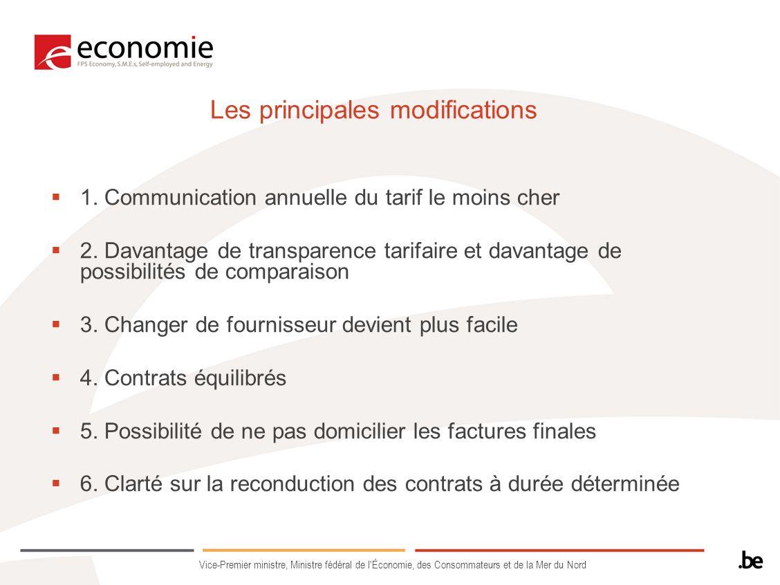 Les principales modifications 1. Communication annuelle du tarif le moins cher 2. Davantage de transparence tarifaire et davantage de possibilités de
