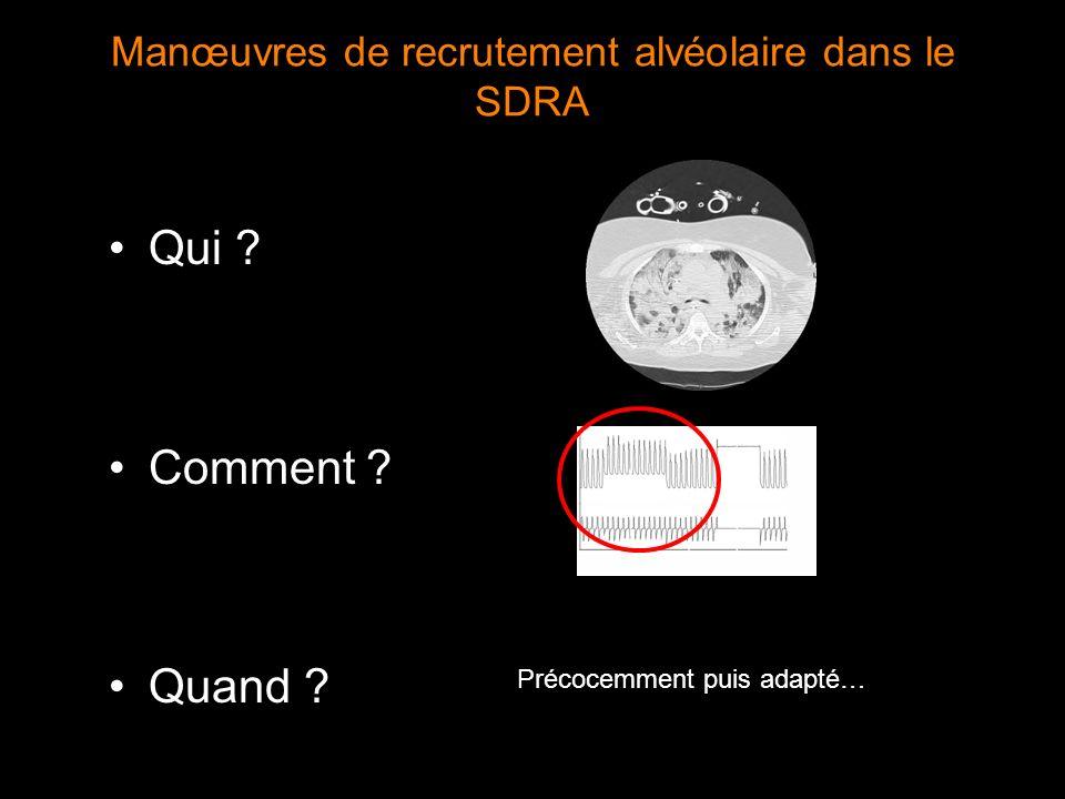 Manœuvres de recrutement alvéolaire dans le SDRA Qui ? Comment ? Quand ? Précocemment puis adapté…