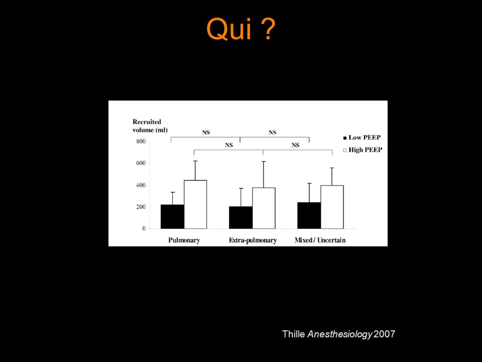 Qui ? Thille Anesthesiology 2007