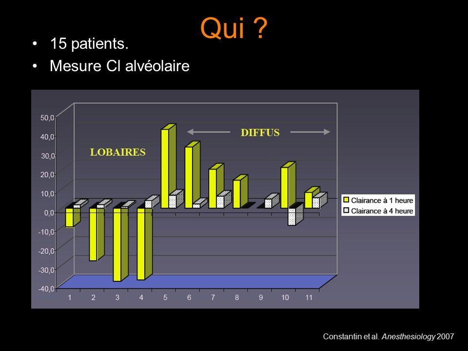 15 patients. Mesure Cl alvéolaire Constantin et al. Anesthesiology 2007