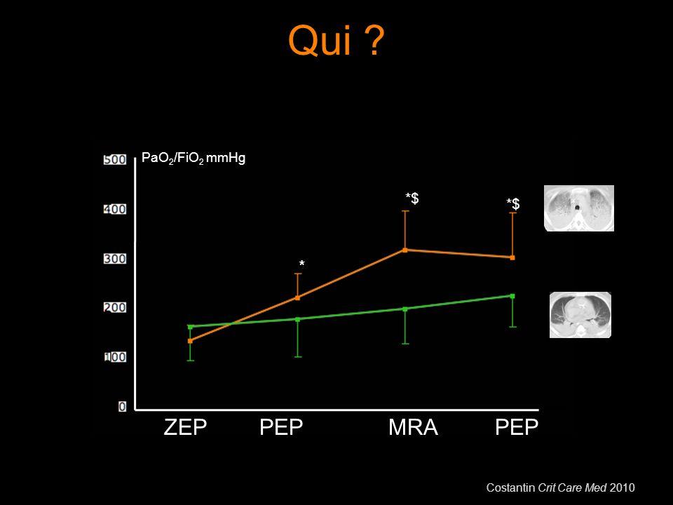Qui ? ZEPPEPMRAPEP *$ * PaO 2 /FiO 2 mmHg Costantin Crit Care Med 2010