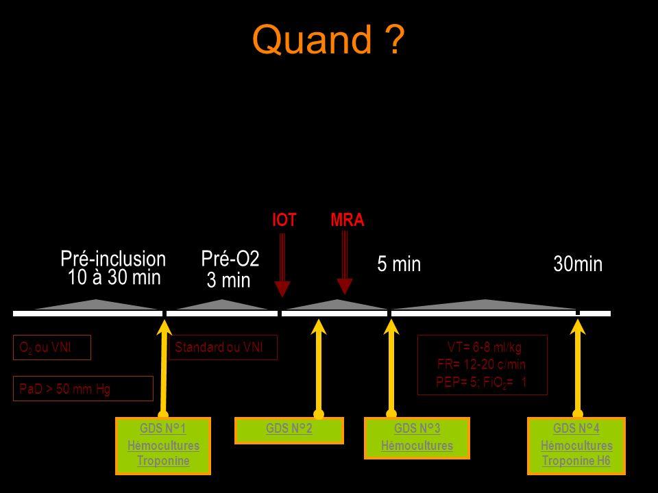 Quand ? 3 min Pré-O2 VT= 6-8 ml/kg FR= 12-20 c/min PEP= 5; FiO 2 = 1 Pré-inclusion 10 à 30 min MRA Standard ou VNI GDS N°1 Hémocultures Troponine GDS
