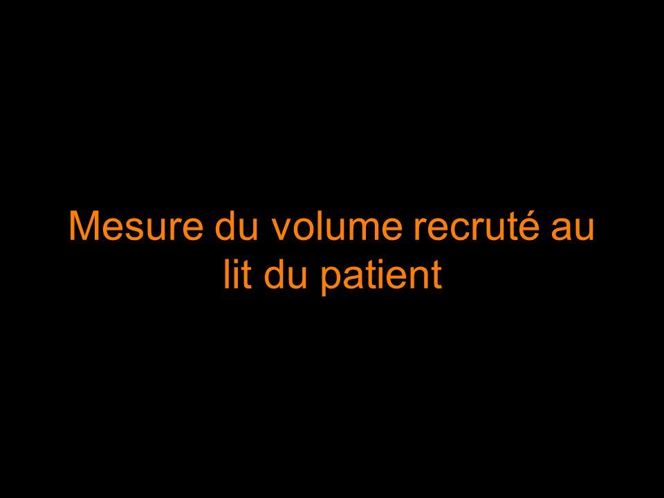 Mesure du volume recruté au lit du patient