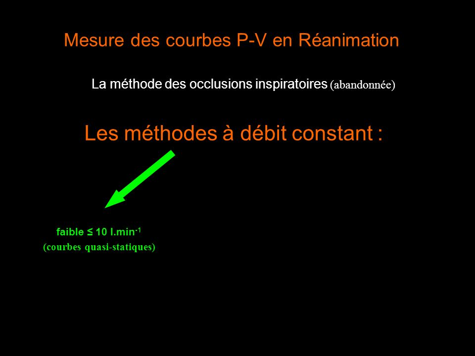 Mesure des courbes P-V en Réanimation La méthode des occlusions inspiratoires (abandonnée) Les méthodes à débit constant : faible 10 l.min -1 (courbes