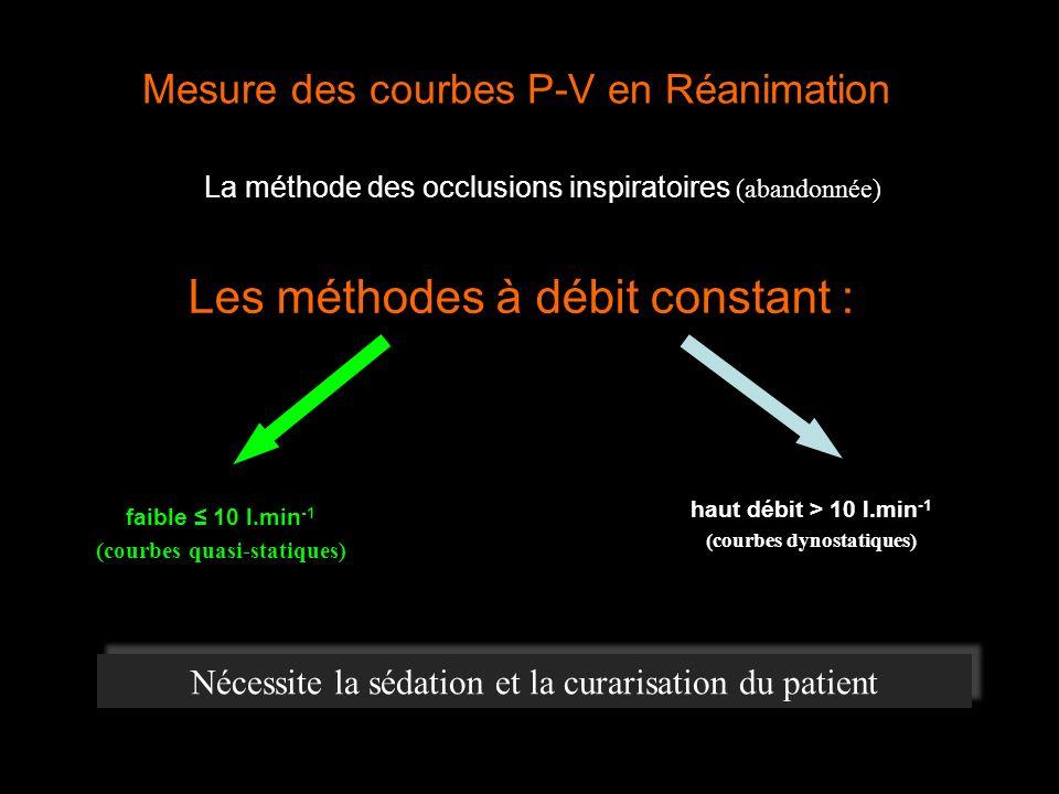 Mesure des courbes P-V en Réanimation La méthode des occlusions inspiratoires (abandonnée) Nécessite la sédation et la curarisation du patient Les mét