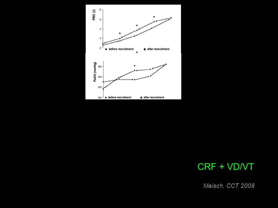 CRF + VD/VT
