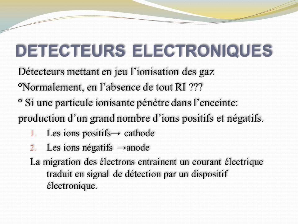 DETECTEURS ELECTRONIQUES Détecteurs mettant en jeu lionisation des gaz °Normalement, en labsence de tout RI ??? ° Si une particule ionisante pénètre d