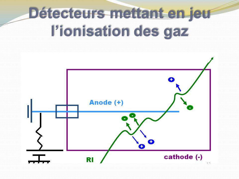 Détecteurs mettant en jeu lionisation des gaz