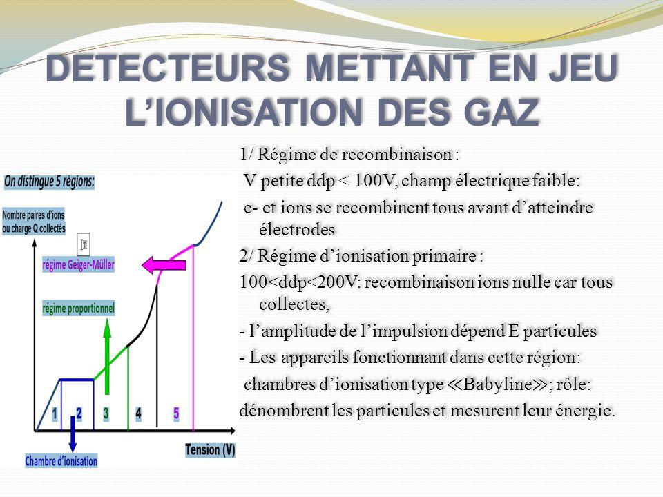 1/ Régime de recombinaison : V petite ddp < 100V, champ électrique faible: e- et ions se recombinent tous avant datteindre électrodes 2/ Régime dionis