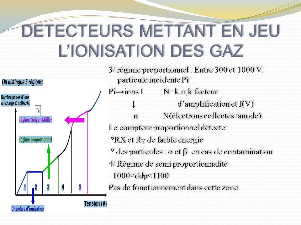 DETECTEURS METTANT EN JEU LIONISATION DES GAZ 3/ régime proportionnel : Entre 300 et 1000 V: particule incidente Pi Piions I N=k.n;k:facteur damplific