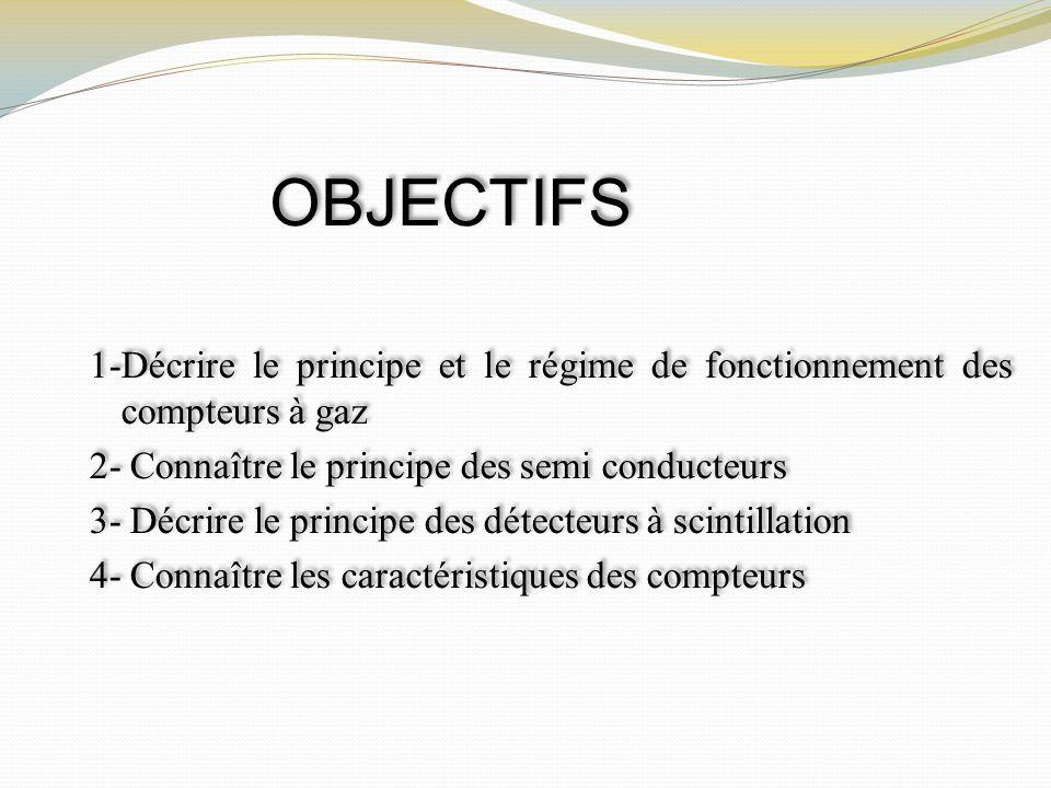 OBJECTIFS 1-Décrire le principe et le régime de fonctionnement des compteurs à gaz 2- Connaître le principe des semi conducteurs 3- Décrire le princip