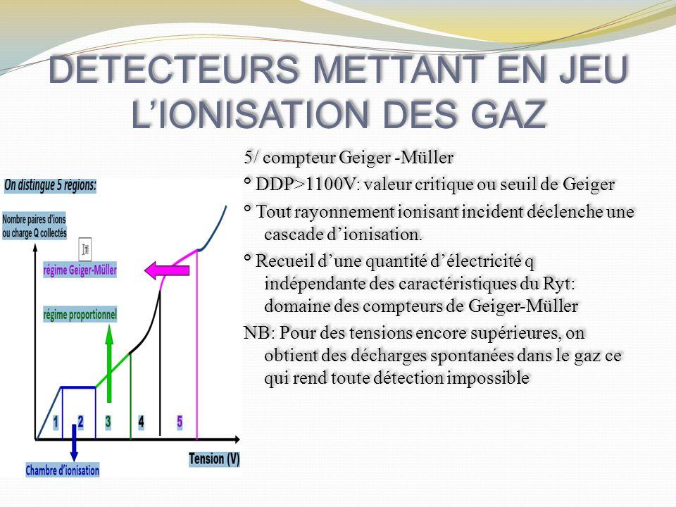 DETECTEURS METTANT EN JEU LIONISATION DES GAZ 5/ compteur Geiger -Müller ° DDP>1100V: valeur critique ou seuil de Geiger ° Tout rayonnement ionisant i