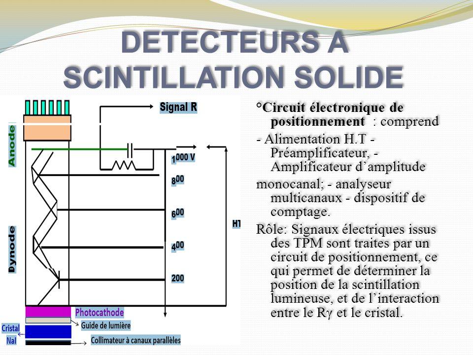 DETECTEURS A SCINTILLATION SOLIDE °Circuit électronique de positionnement : comprend - Alimentation H.T - Préamplificateur, - Amplificateur damplitude