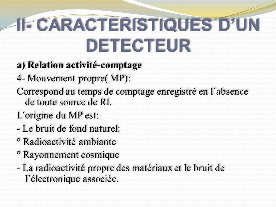 II- CARACTERISTIQUES DUN DETECTEUR a) Relation activité-comptage 5- Caractéristiques géométriques Elles définissent: -La forme du détecteur; Limportance de sa surface sensible et sa directivité a) Relation activité-comptage 5- Caractéristiques géométriques Elles définissent: -La forme du détecteur; Limportance de sa surface sensible et sa directivité