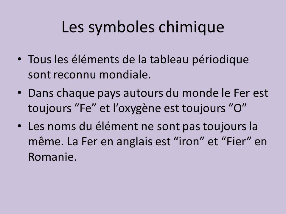Les symboles chimique Tous les éléments de la tableau périodique sont reconnu mondiale. Dans chaque pays autours du monde le Fer est toujours Fe et lo