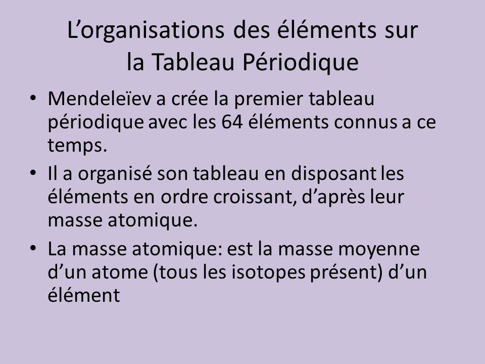 Lorganisations des éléments sur la Tableau Périodique Mendeleïev a crée la premier tableau périodique avec les 64 éléments connus a ce temps. Il a org