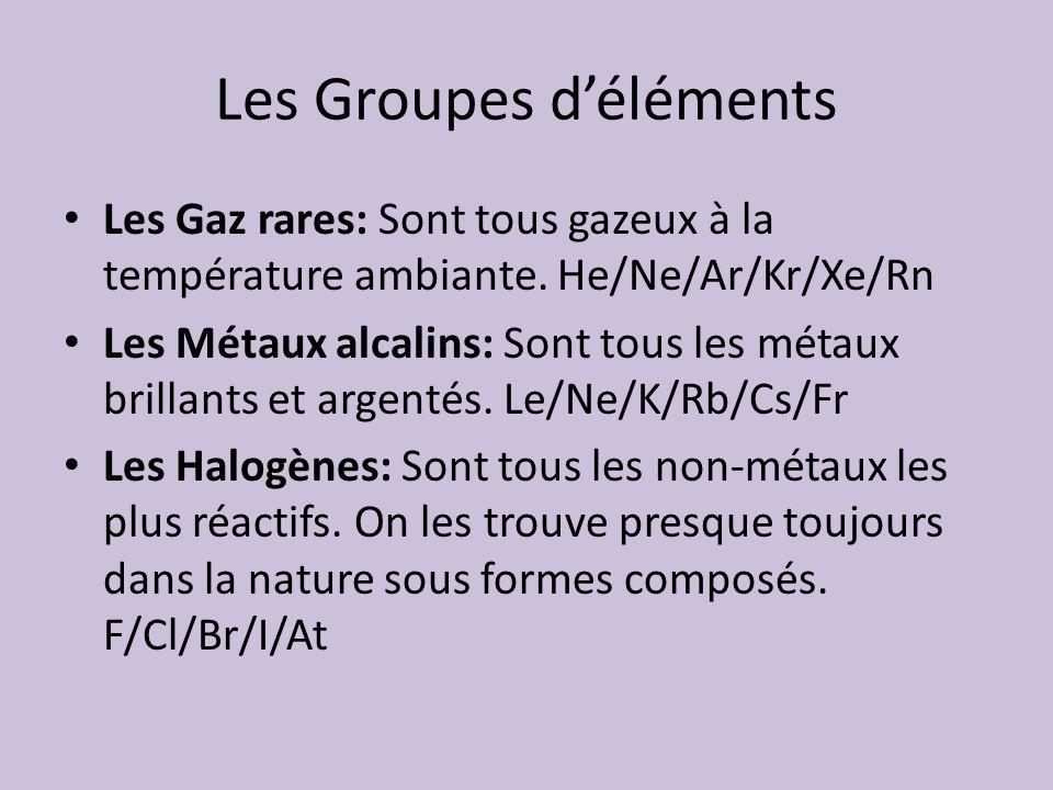 Les Groupes déléments Les Gaz rares: Sont tous gazeux à la température ambiante. He/Ne/Ar/Kr/Xe/Rn Les Métaux alcalins: Sont tous les métaux brillants