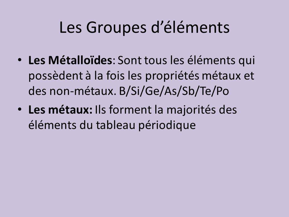 Les Groupes déléments Les Métalloïdes: Sont tous les éléments qui possèdent à la fois les propriétés métaux et des non-métaux. B/Si/Ge/As/Sb/Te/Po Les