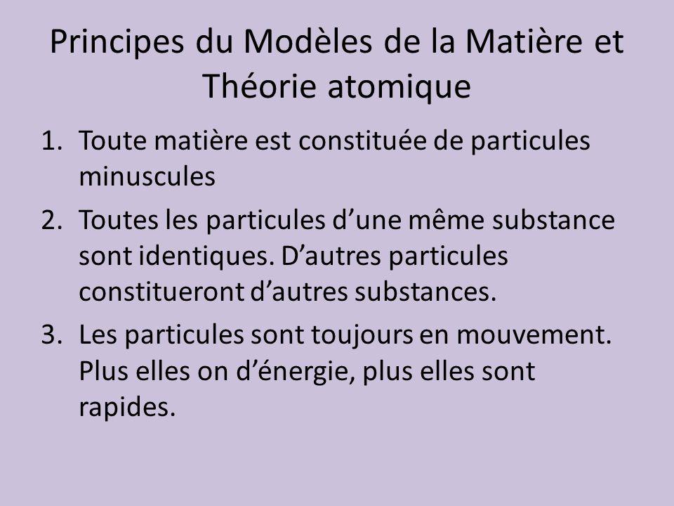 Principes du Modèles de la Matière et Théorie atomique 1.Toute matière est constituée de particules minuscules 2.Toutes les particules dune même subst