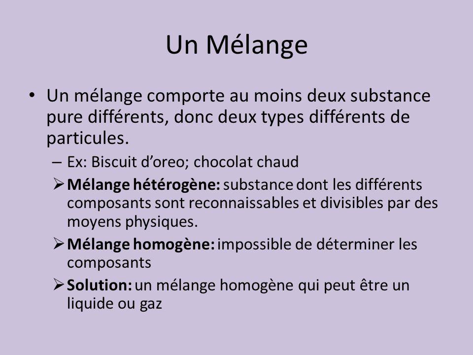 Un Mélange Un mélange comporte au moins deux substance pure différents, donc deux types différents de particules. – Ex: Biscuit doreo; chocolat chaud