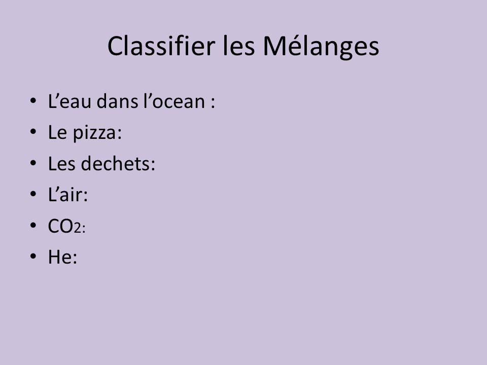 Classifier les Mélanges Leau dans locean : Le pizza: Les dechets: Lair: CO 2: He: