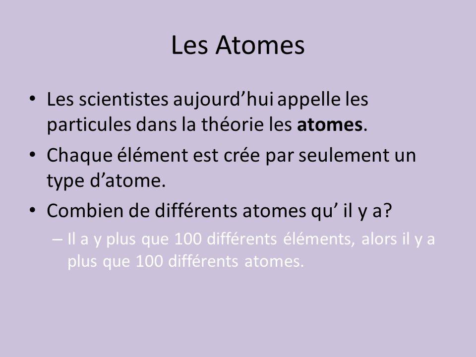 Les Atomes Les scientistes aujourdhui appelle les particules dans la théorie les atomes. Chaque élément est crée par seulement un type datome. Combien